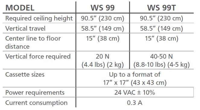 Ws 99 Dimensions Advanced Medical X Ray